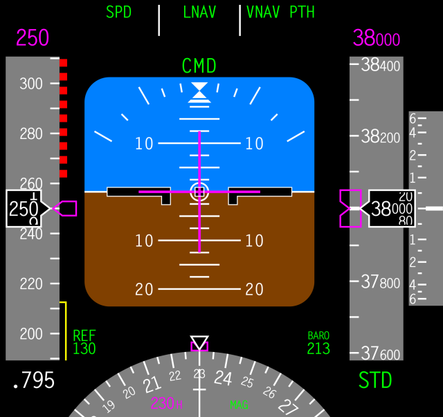 2000px-Primary_Flight_Display.svg