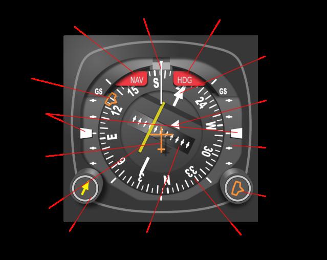 Horizontal_situation_indicator-en.svg